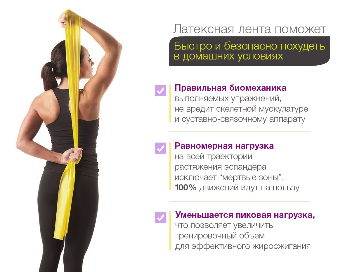 Набор Латексная лента для фитнеса sportmax.by
